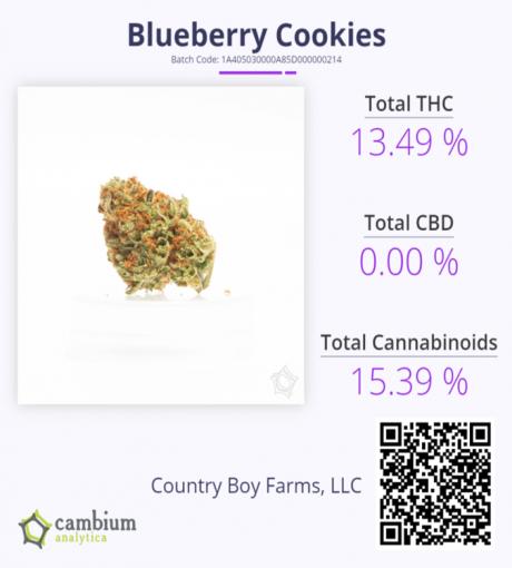 BB Cookies