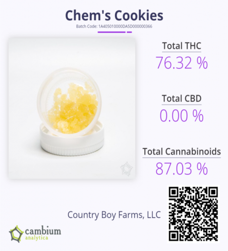 Chems Cookies Cam