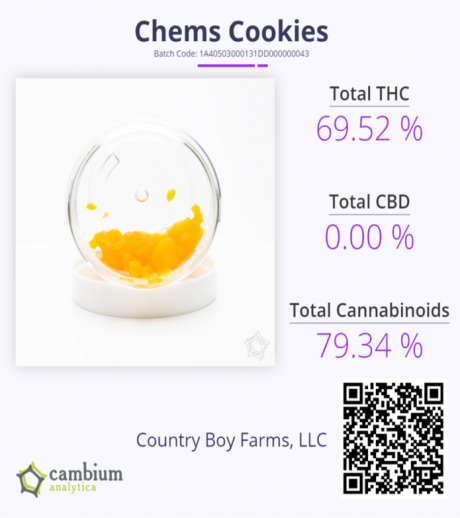 Chems Cookies Cam 69.52%